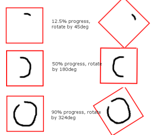 ProgressRingDoubleRotate